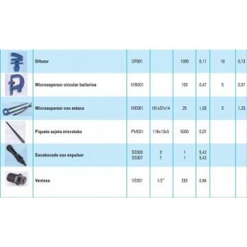 Accesorios para riego juntas codos conectores tes - Accesorios de riego ...