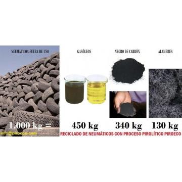 Neum ticos reciclaje y valorizaci n de neum ticos fuera for Neumaticos fuera de uso