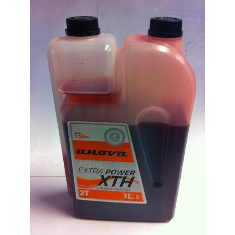 Aceite de mezcla para motosierras mesa para la cama - Aceite cadena motosierra ...