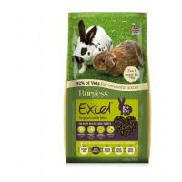 Burgess Excel Conejo Adult con Menta 10Kg