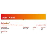 Deltaplan, Insecticida Piretroide de Amplio Espectro de IQV