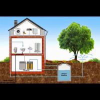 Sistema de Recuperación y Reutilización de Aguas Grises E Industriales