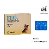 Caja 3 Pipetas Effinol 0,67Ml Pulgas Garrapatas Fipronil Perro Pipette 5-10Kg
