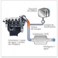 Eliminar el Adblue -Ahorre en Gasoil y Adblue -Centralita Adicional-Sistemas de Ahorro de Combustible