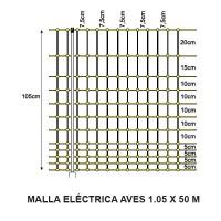 Malla Eléctrica AVES 1.05 X 50 M