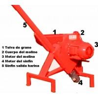 Molino Eléctrico FZ M-150 E